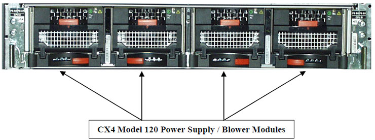 CX4-120 Power Supplies and Cooling