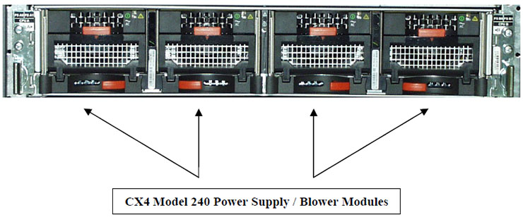 CX4-240 Power Supplies and Cooling
