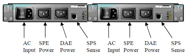 CX4-240 Standby Power Supply (SPS)