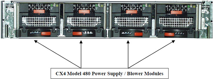 CX4-480 Power Supplies and Cooling