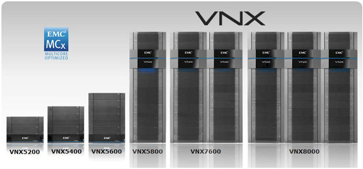 VNX8000 Unified Storage Family